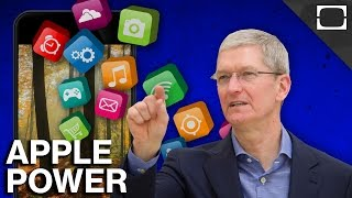 How Powerful Is Apple?