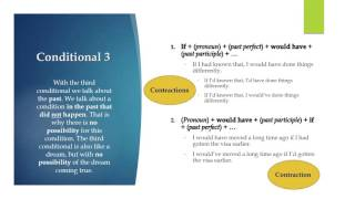 English with Kristina: Third Conditional