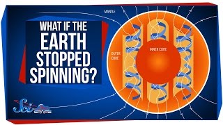 What If the Earth Stopped Spinning?