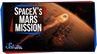 SpaceX's Mars Mission, and 3 Exciting Exoplanets!
