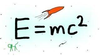 Einstein's Proof of E=mc²
