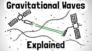 Gravitational Waves Explained Using Stick Figures