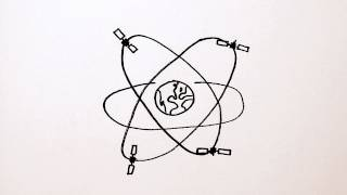 GPS, relativity, and nuclear detection