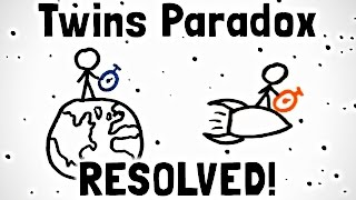 Complete Solution To The Twins Paradox