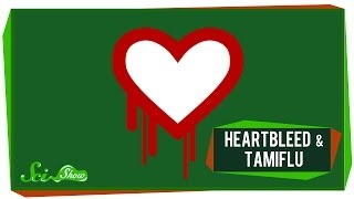 From Heartbleed to Tamiflu: Why We're Less Safe Than We Thought