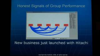 "Alex (Sandy) Pentland: ""Honest Signals"" 