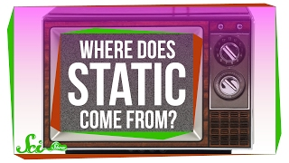 Where Does Static Come From?