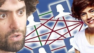 Friends and Strangers Theorem - Numberphile