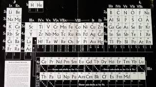 My First Periodic Table - Periodic Table of Videos