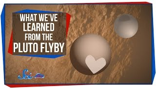 What We've Learned from the Pluto Flyby!