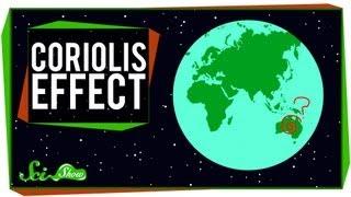 Coriolis Effect: IDTIMWYTIM