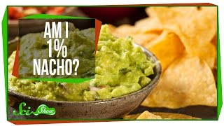 Am I 1% Nacho?