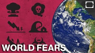 What Do Countries Fear The Most?