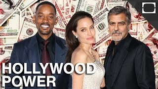 How Powerful Is Hollywood?